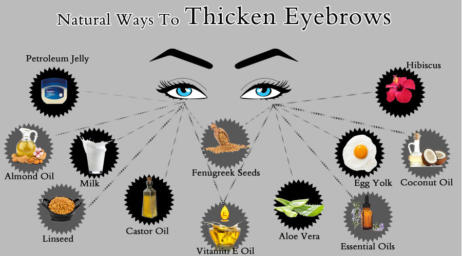 27+ How To Get Your Eyebrows Thicker  Pics