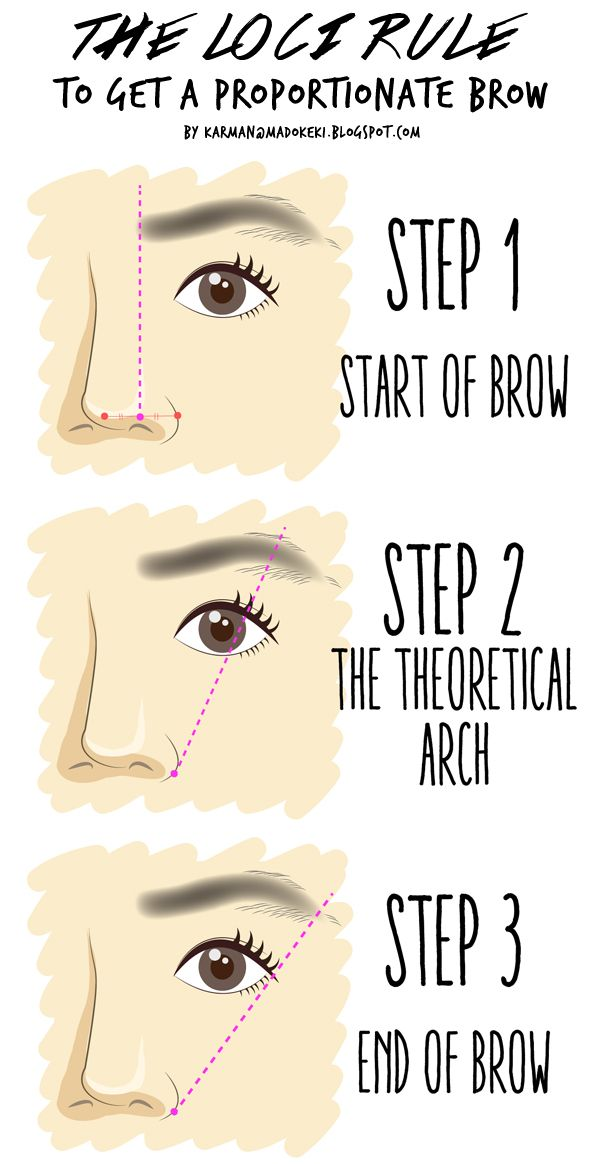 Beginner Eyebrows Makeup Products