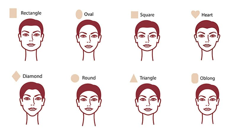 Best Haircuts For Face Shapes