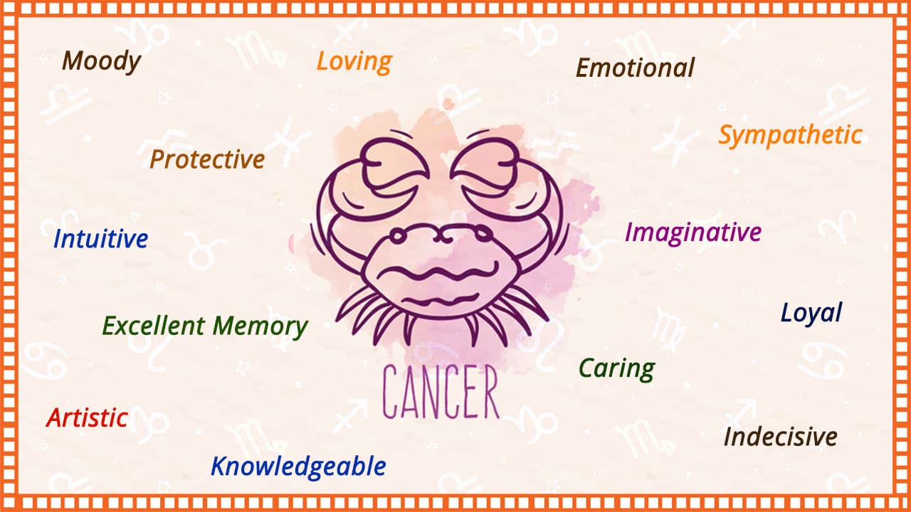 Get What Does Cancer Zodiac Look Like  Gif