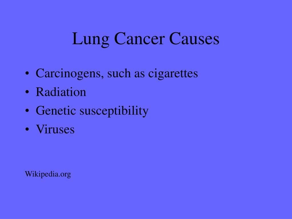 Get Lung Cancer Virus  Background
