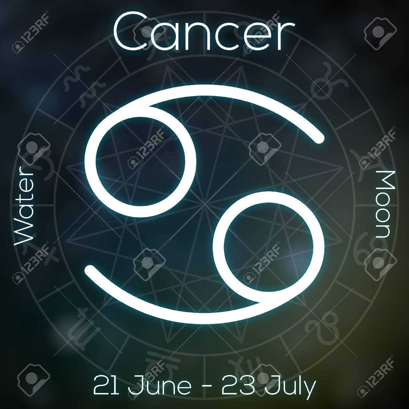 33+ What Is A Cancer's Zodiac Element  PNG