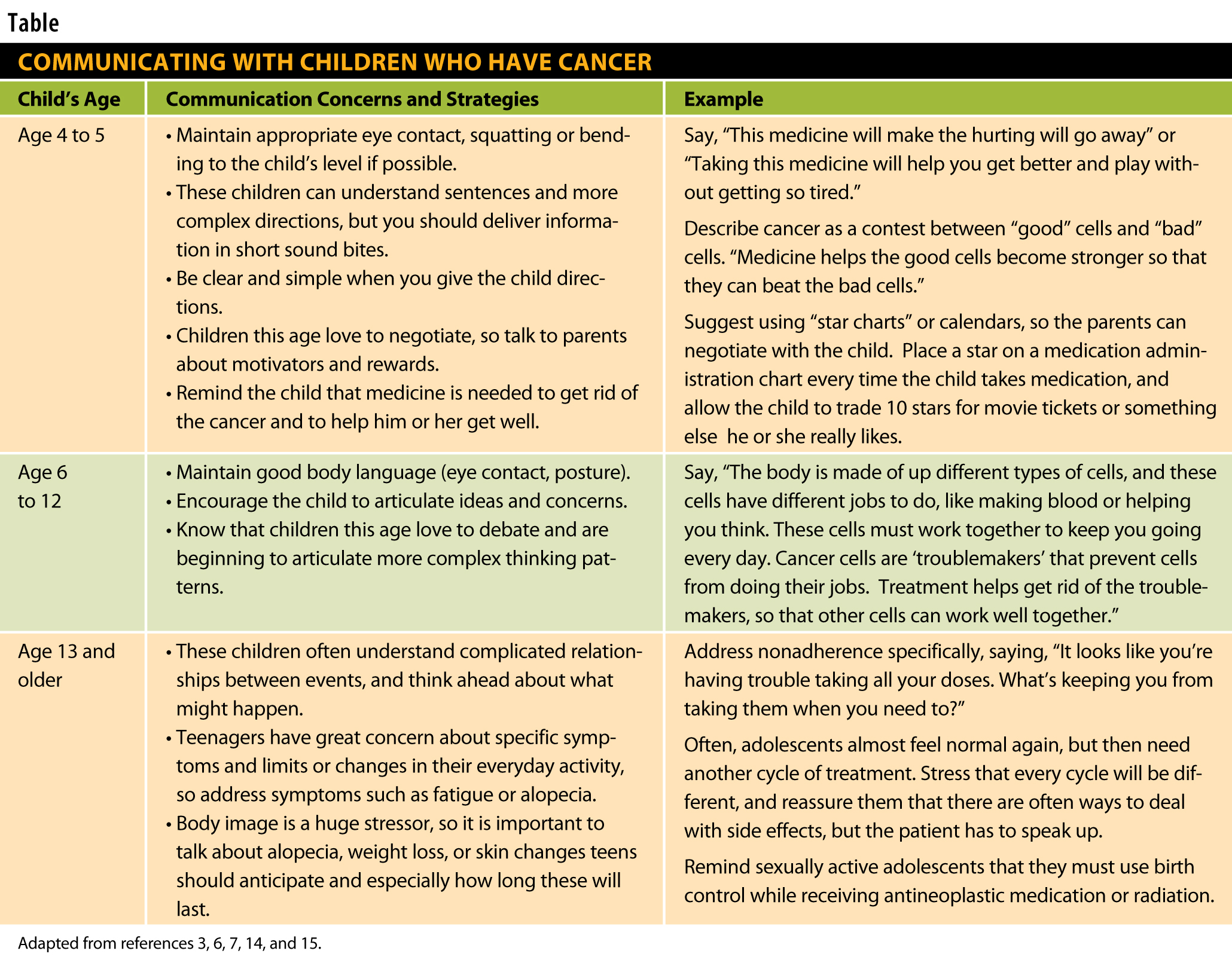 Get Are Cancers Good Parents  Background