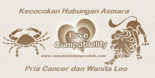 14+ Sifat Asmara Zodiak Cancer  Background
