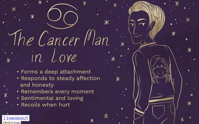 Get Cancer Zodiac Sign Love Life  Gif