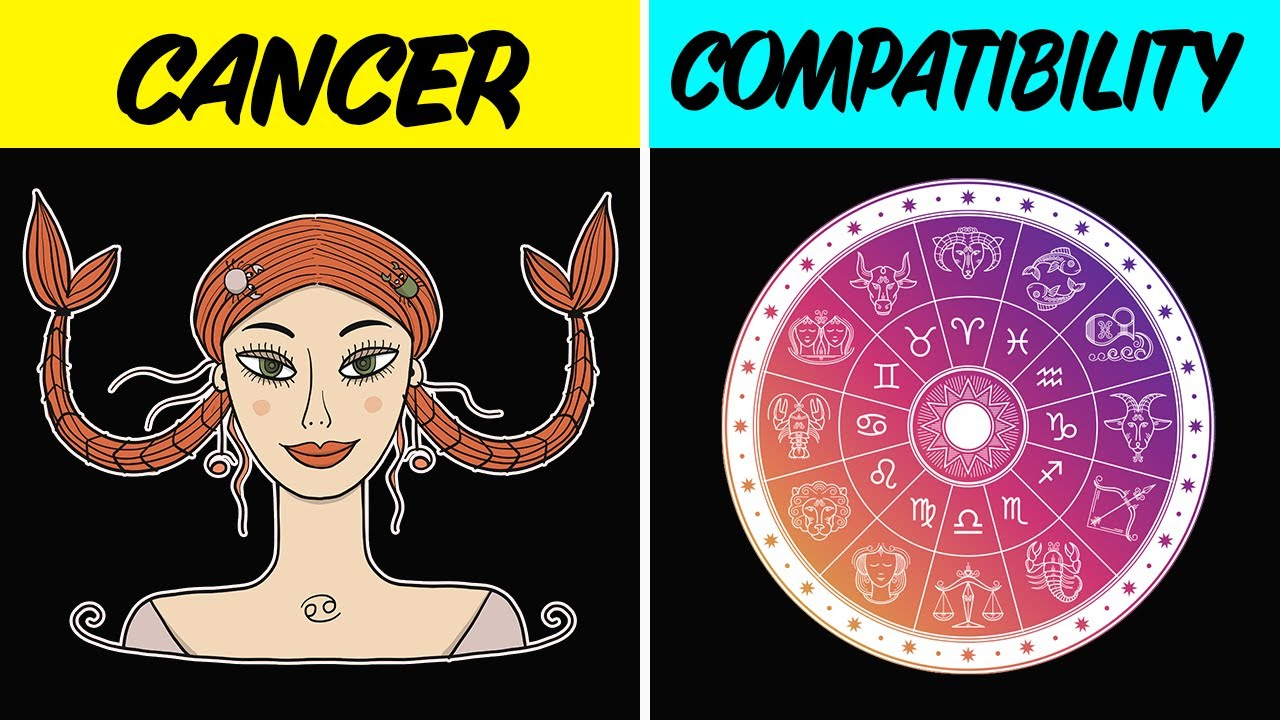 View Compatibility Cancer Zodiac Love Match  PNG